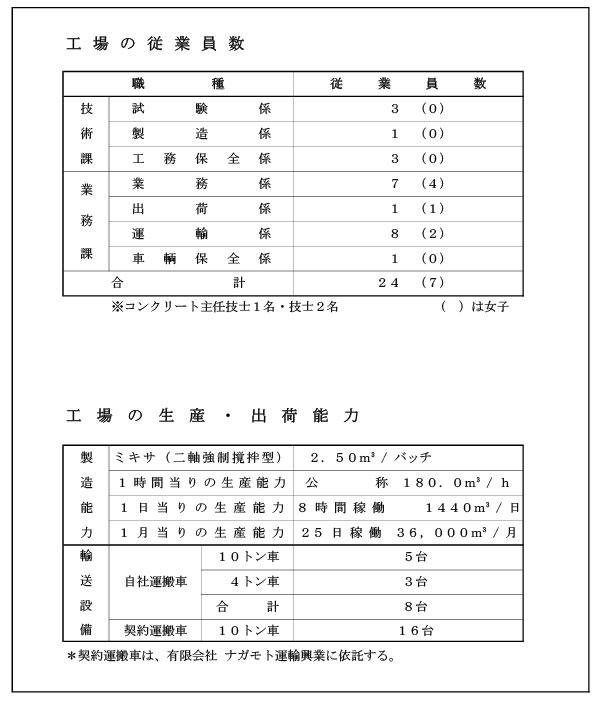 gaiyou-3