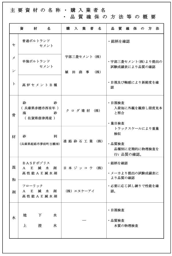 gaiyou-5